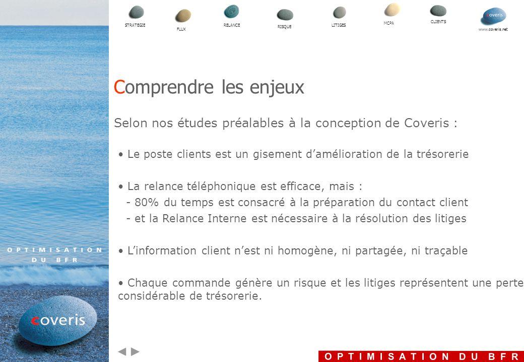 CLIENTS MCPA STRATEGIE FLUX RISQUE RELANCE www.coveris.net LITIGES O P T I M I S A T I O N D U B F R Bénéficiez des Flux automatisés dinformations Cov