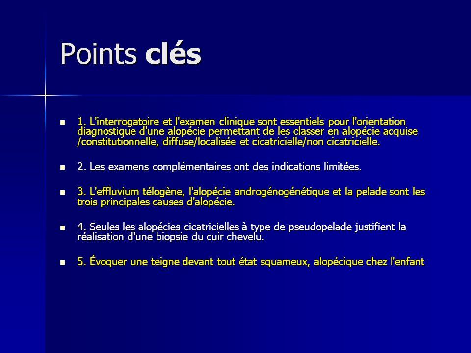 Points clés 1.