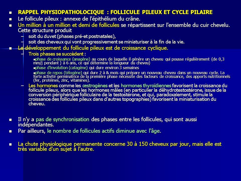 RAPPEL PHYSIOPATHOLOCIQUE : FOLLICULE PILEUX ET CYCLE PILAIRE RAPPEL PHYSIOPATHOLOCIQUE : FOLLICULE PILEUX ET CYCLE PILAIRE Le follicule pileux : annexe de l épithélium du crâne.