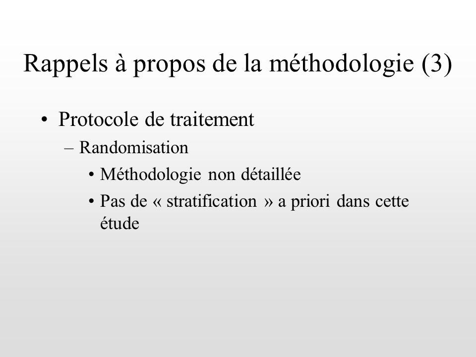 Rappels à propos de la méthodologie (3) Protocole de traitement –Randomisation Méthodologie non détaillée Pas de « stratification » a priori dans cett