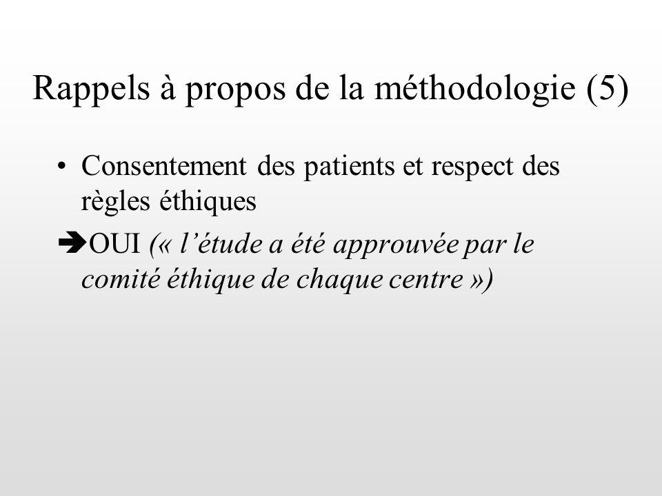 Rappels à propos de la méthodologie (5) Consentement des patients et respect des règles éthiques OUI (« létude a été approuvée par le comité éthique d