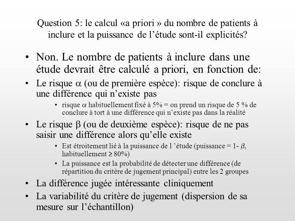 Non. Le nombre de patients à inclure dans une étude devrait être calculé a priori, en fonction de: Le risque (ou de première espèce): risque de conclu