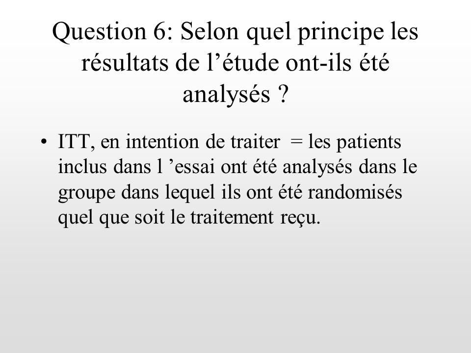 ITT, en intention de traiter = les patients inclus dans l essai ont été analysés dans le groupe dans lequel ils ont été randomisés quel que soit le tr