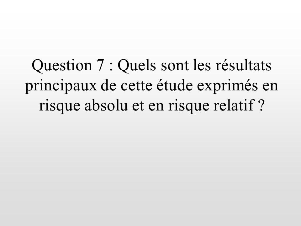 Question 7 : Quels sont les résultats principaux de cette étude exprimés en risque absolu et en risque relatif ?