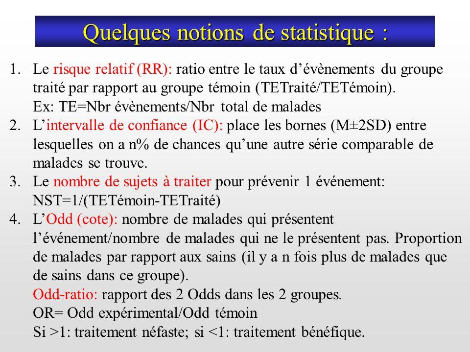 Quelques notions de statistique : 1.Le risque relatif (RR): ratio entre le taux dévènements du groupe traité par rapport au groupe témoin (TETraité/TE