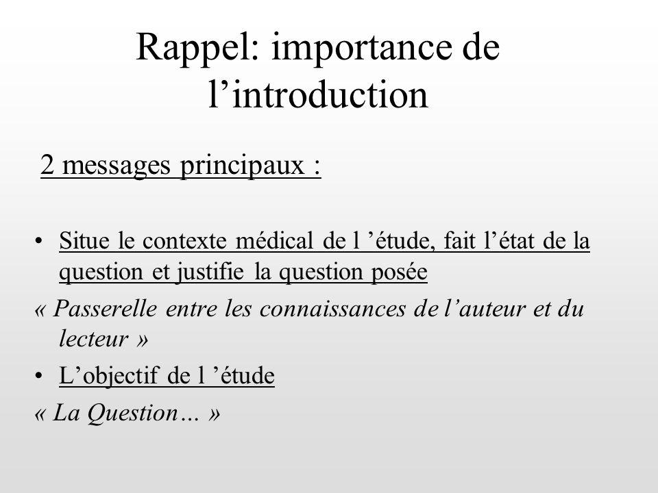 Question 8: quelle est limplication du (des) laboratoire(s) pharmaceutique(s).