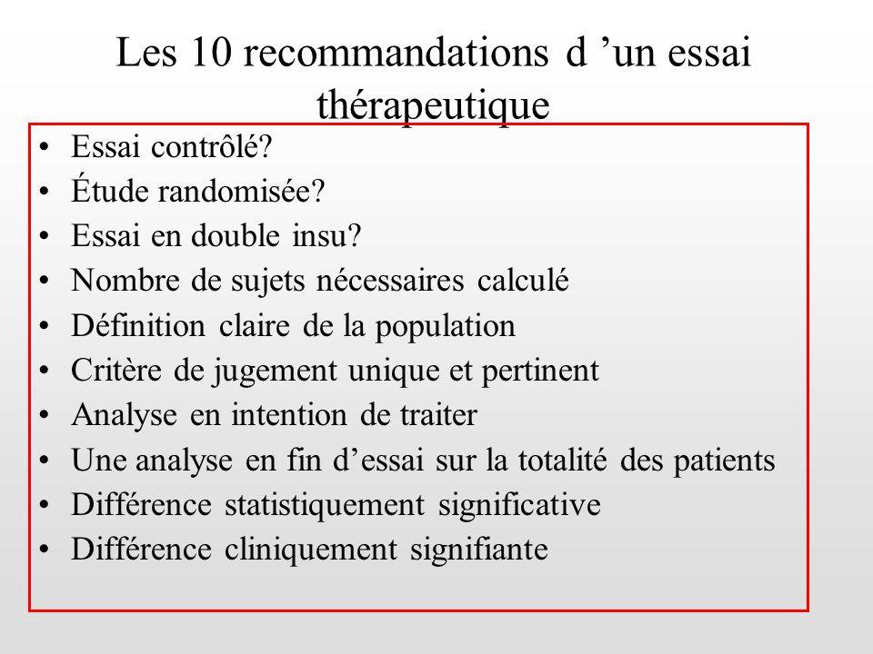 Les 10 recommandations d un essai thérapeutique Essai contrôlé? Étude randomisée? Essai en double insu? Nombre de sujets nécessaires calculé Définitio