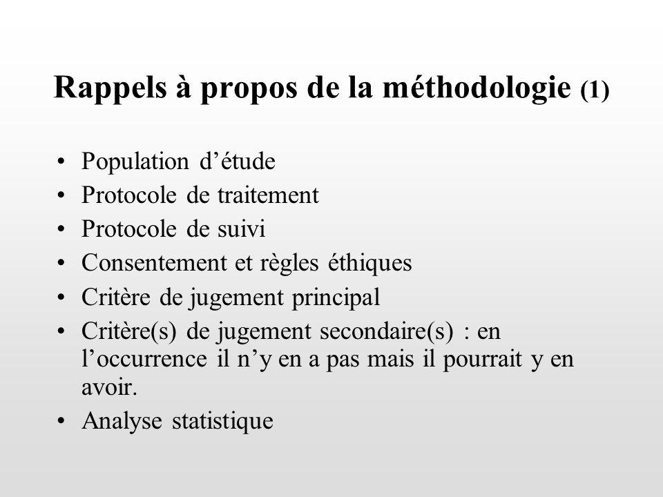 Rappels à propos de la méthodologie (1) Population détude Protocole de traitement Protocole de suivi Consentement et règles éthiques Critère de jugeme