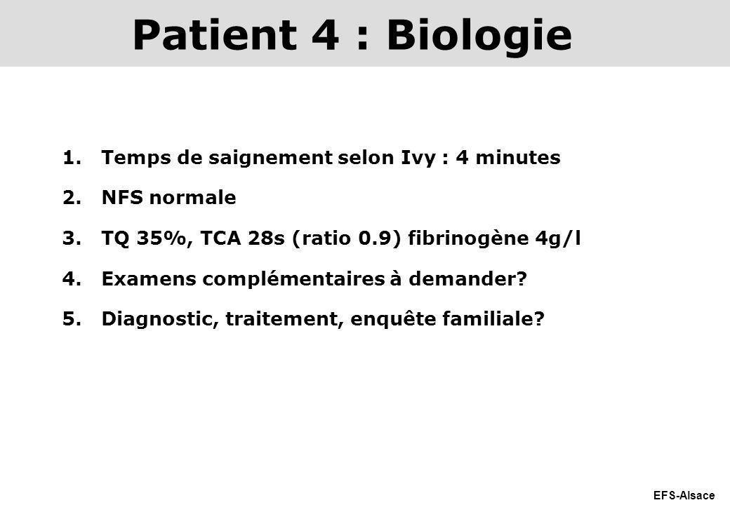 EFS-Alsace 1.Temps de saignement selon Ivy : 4 minutes 2.NFS normale 3.TQ 35%, TCA 28s (ratio 0.9) fibrinogène 4g/l 4.Examens complémentaires à demand