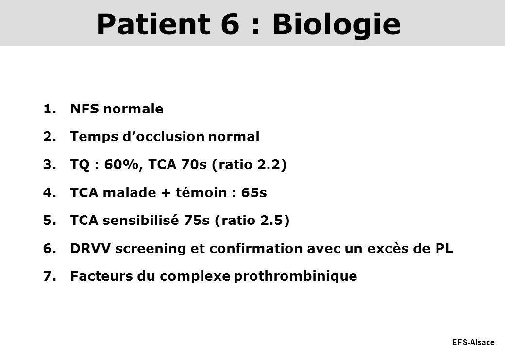 EFS-Alsace 1.NFS normale 2.Temps docclusion normal 3.TQ : 60%, TCA 70s (ratio 2.2) 4.TCA malade + témoin : 65s 5.TCA sensibilisé 75s (ratio 2.5) 6.DRV