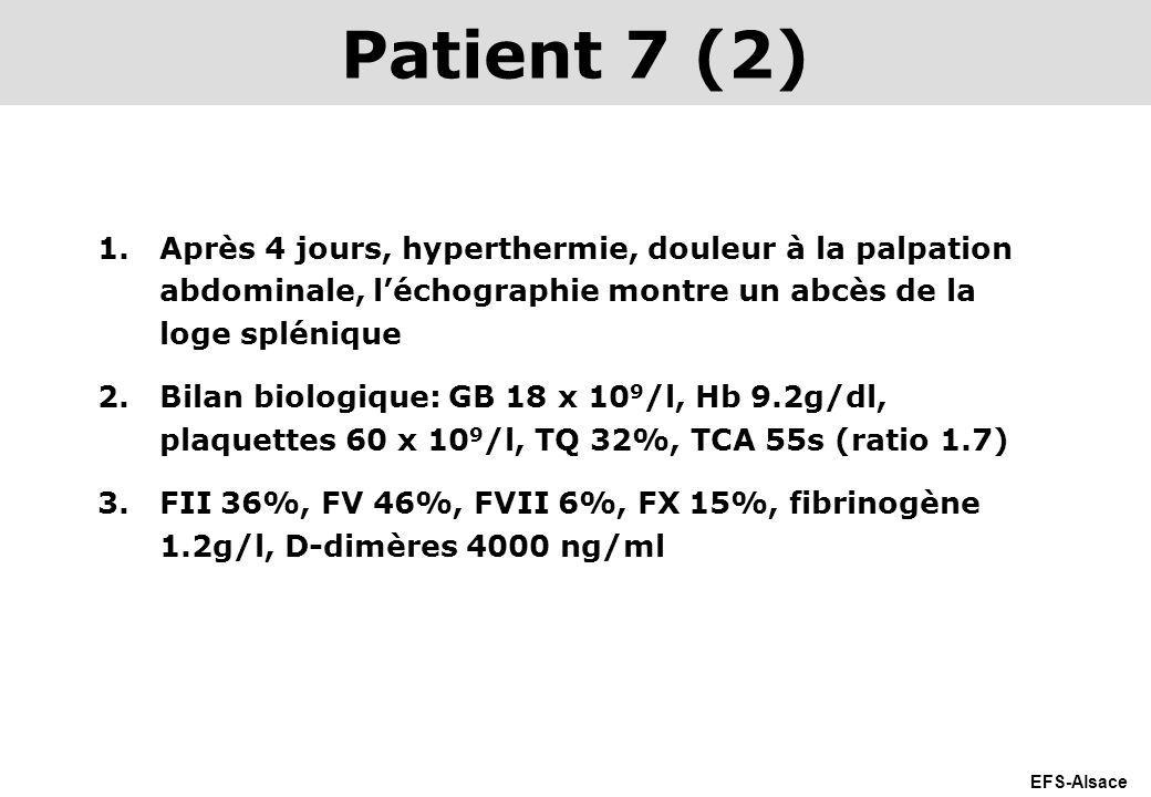 EFS-Alsace 1.Après 4 jours, hyperthermie, douleur à la palpation abdominale, léchographie montre un abcès de la loge splénique 2.Bilan biologique: GB