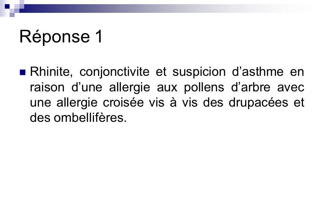 Réponse 1 Rhinite, conjonctivite et suspicion dasthme en raison dune allergie aux pollens darbre avec une allergie croisée vis à vis des drupacées et