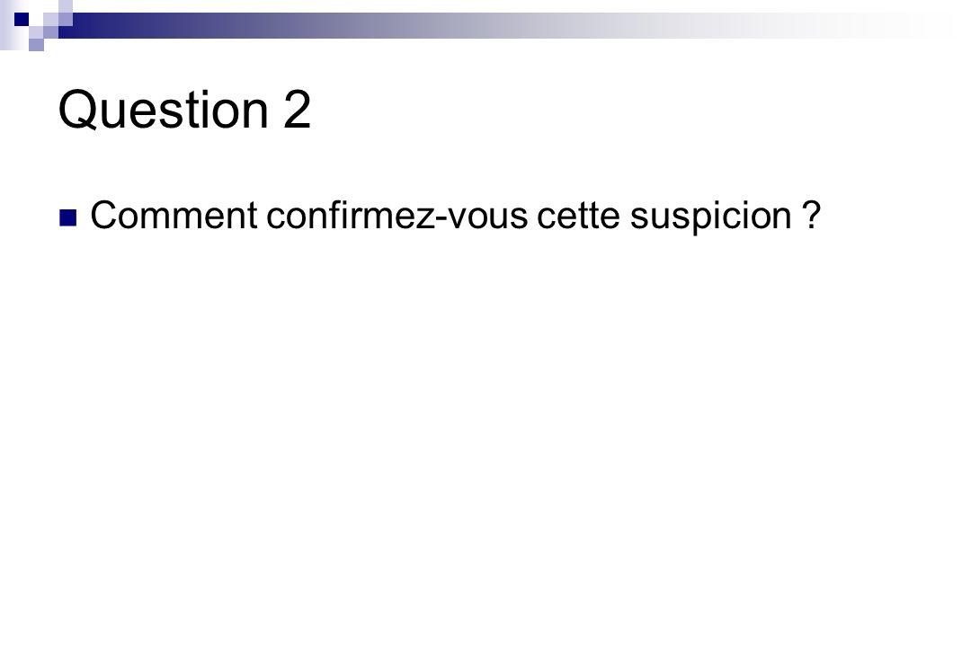 Question 2 Comment confirmez-vous cette suspicion ?