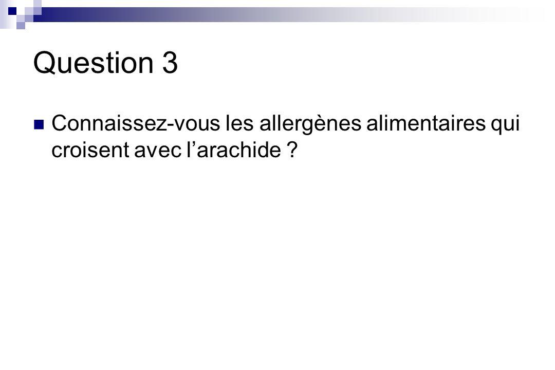 Question 3 Connaissez-vous les allergènes alimentaires qui croisent avec larachide ?