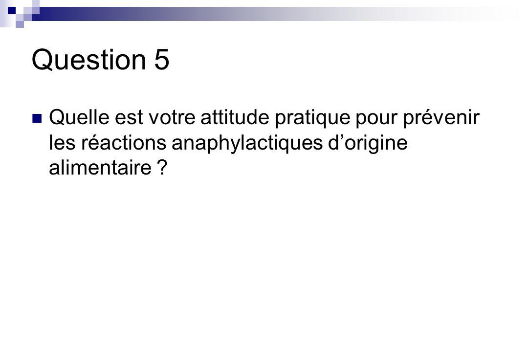 Question 5 Quelle est votre attitude pratique pour prévenir les réactions anaphylactiques dorigine alimentaire ?
