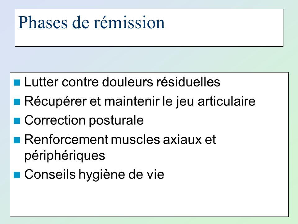 Phases de rémission Lutter contre douleurs résiduelles Récupérer et maintenir le jeu articulaire Correction posturale Renforcement muscles axiaux et p