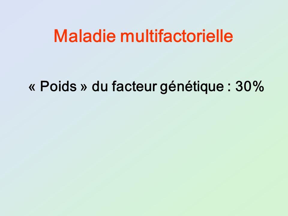 « Poids » du facteur génétique : 30% Maladie multifactorielle