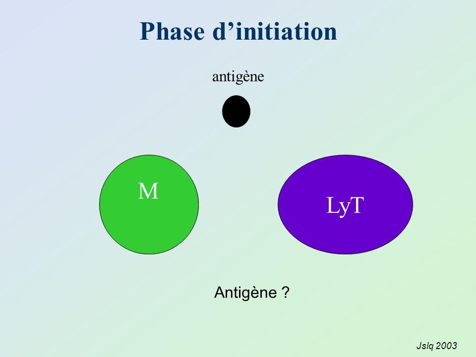 Phase dinitiation M LyT antigène Jslq 2003 Antigène ?
