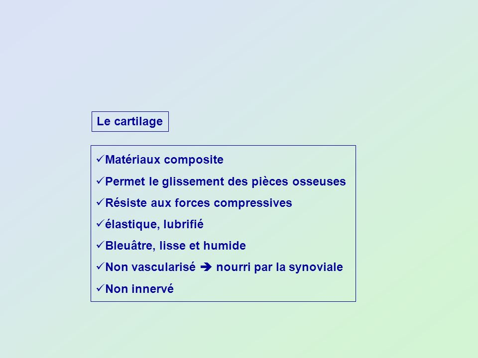 Le cartilage Matériaux composite Permet le glissement des pièces osseuses Résiste aux forces compressives élastique, lubrifié Bleuâtre, lisse et humid