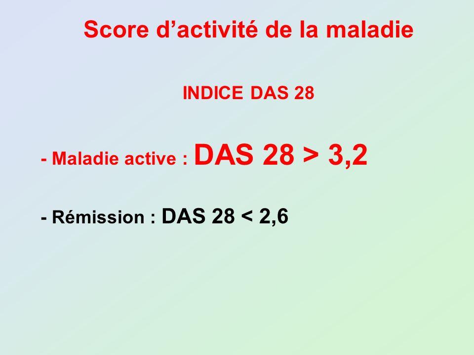Score dactivité de la maladie INDICE DAS 28 - Maladie active : DAS 28 > 3,2 - Rémission : DAS 28 < 2,6