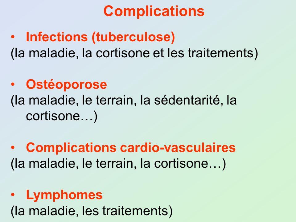 Complications Infections (tuberculose) (la maladie, la cortisone et les traitements) Ostéoporose (la maladie, le terrain, la sédentarité, la cortisone
