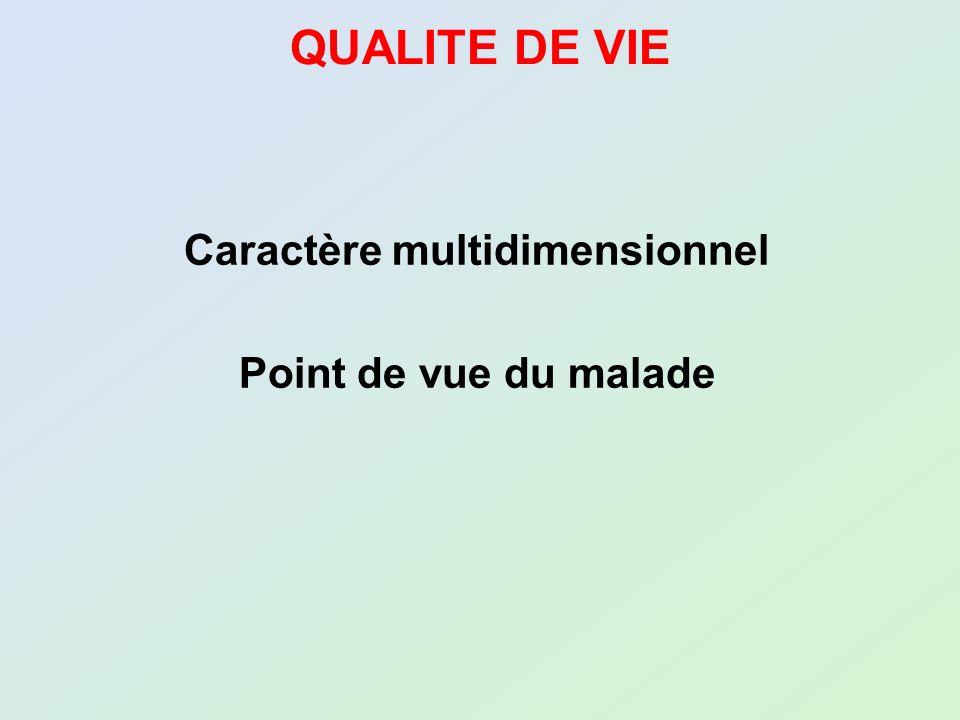 QUALITE DE VIE Caractère multidimensionnel Point de vue du malade