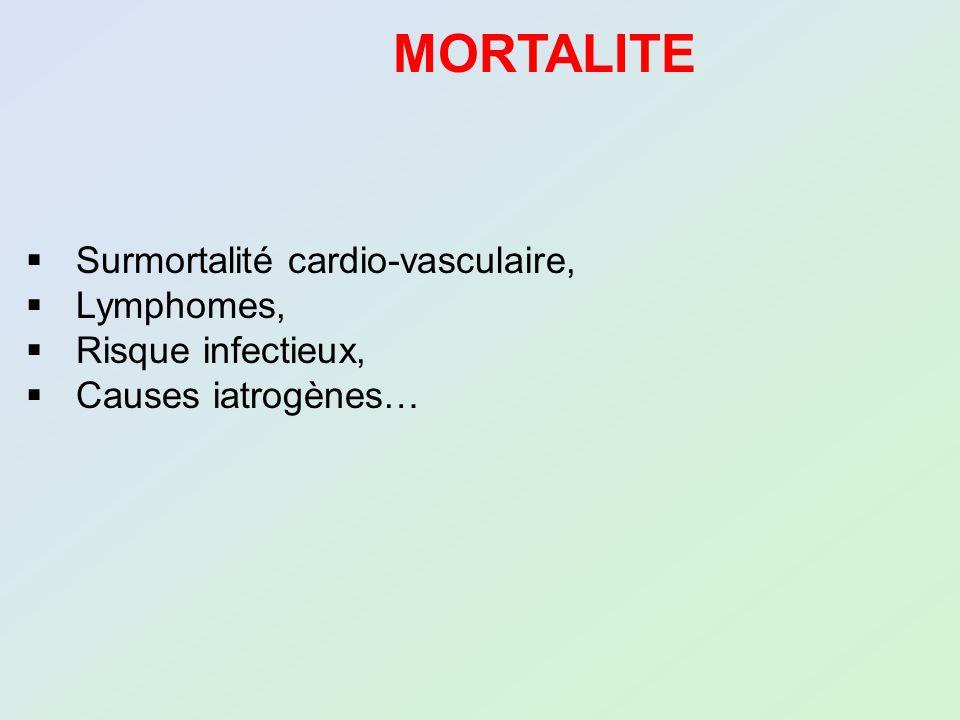 MORTALITE Surmortalité cardio-vasculaire, Lymphomes, Risque infectieux, Causes iatrogènes…
