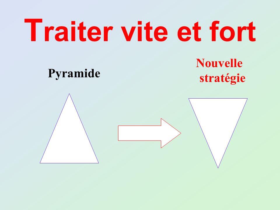 T raiter vite et fort Pyramide Nouvelle stratégie