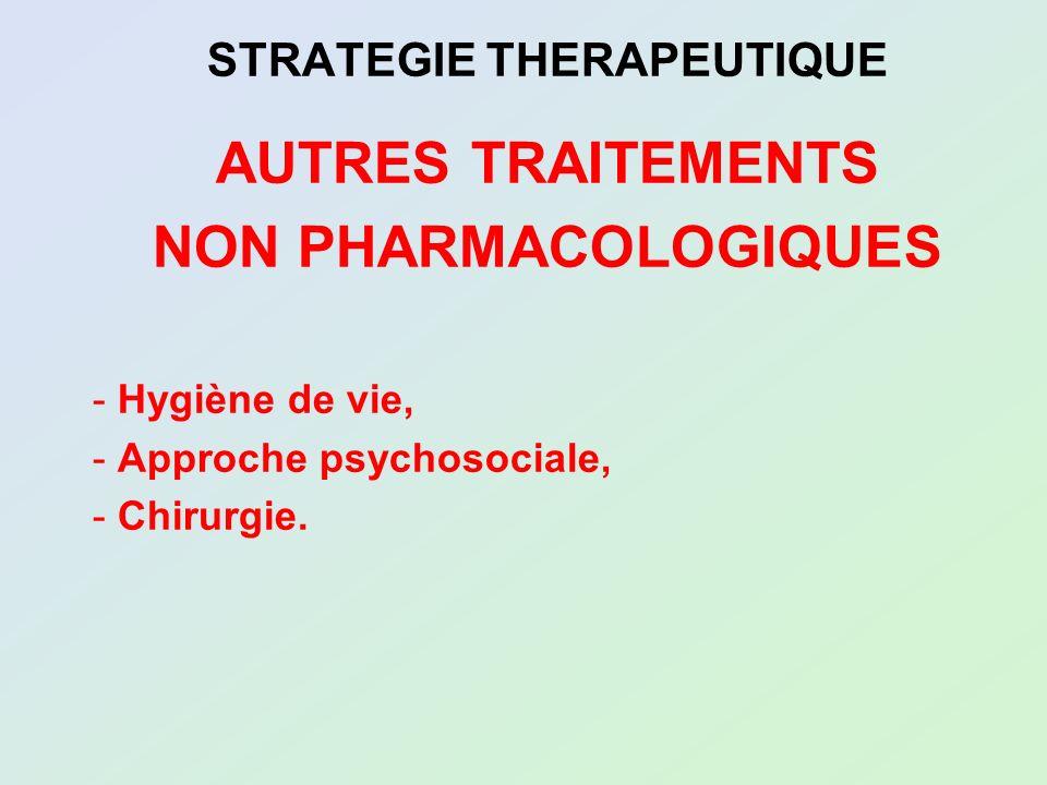 STRATEGIE THERAPEUTIQUE AUTRES TRAITEMENTS NON PHARMACOLOGIQUES - Hygiène de vie, - Approche psychosociale, - Chirurgie.