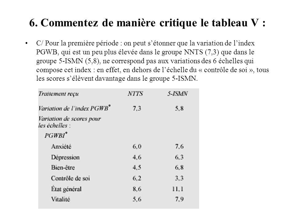 6. Commentez de manière critique le tableau V : C/ Pour la première période : on peut sétonner que la variation de lindex PGWB, qui est un peu plus él