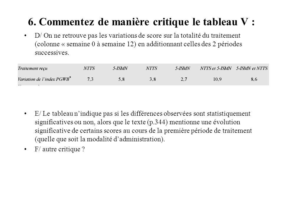 6. Commentez de manière critique le tableau V : D/ On ne retrouve pas les variations de score sur la totalité du traitement (colonne « semaine 0 à sem