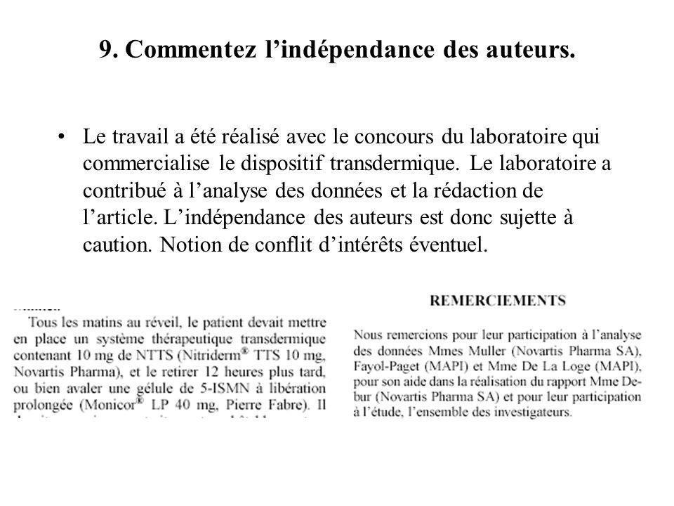 9. Commentez lindépendance des auteurs. Le travail a été réalisé avec le concours du laboratoire qui commercialise le dispositif transdermique. Le lab