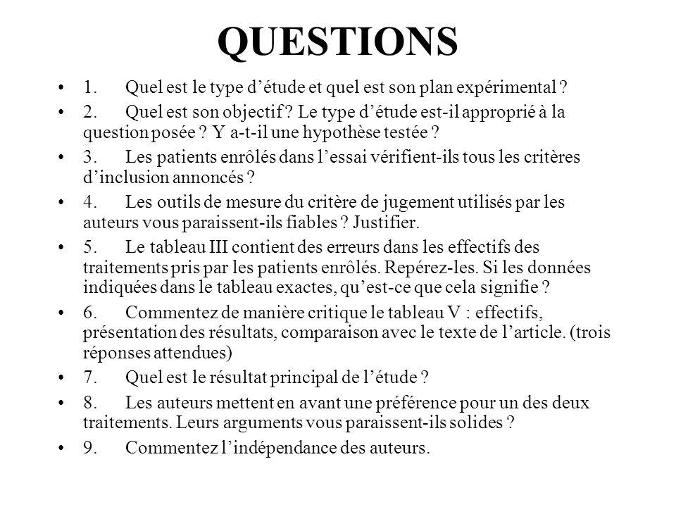 QUESTIONS 1. Quel est le type détude et quel est son plan expérimental ? 2. Quel est son objectif ? Le type détude est-il approprié à la question posé