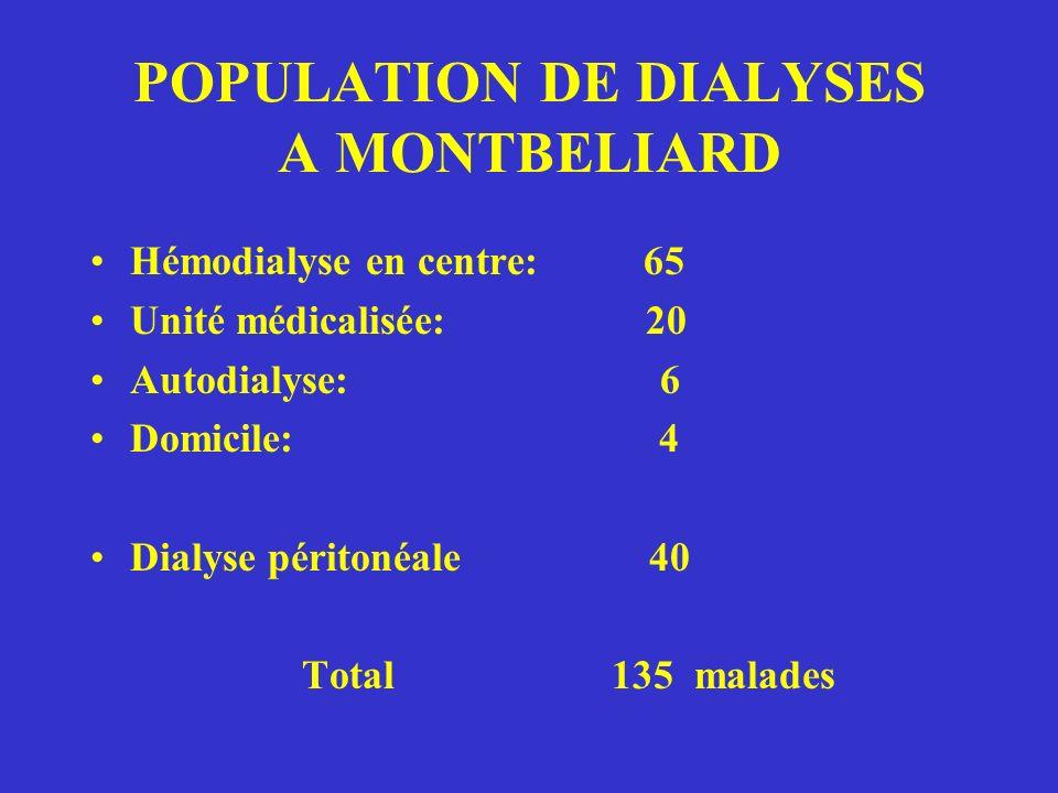 Le malade en hémodialyse 3 séances par semaine ( 4 à 5 heures). Ponctions veineuses (1 ou 2 ): - anesthésie locale ( xylocaïne, EMLA ). - cathéthers 1