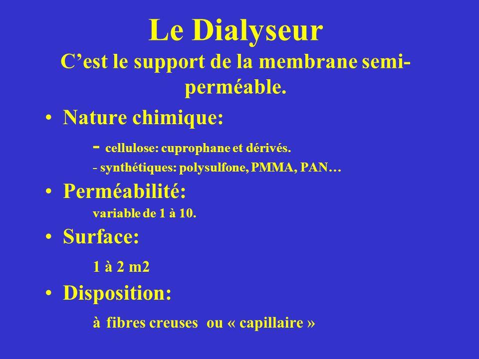 Le Dialyseur Cest le support de la membrane semi- perméable.