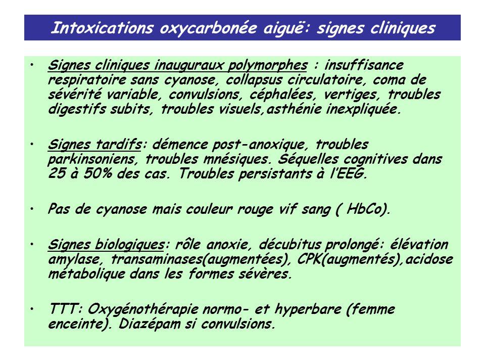 Intoxications oxycarbonée aiguë: signes cliniques Signes cliniques inauguraux polymorphes : insuffisance respiratoire sans cyanose, collapsus circulat