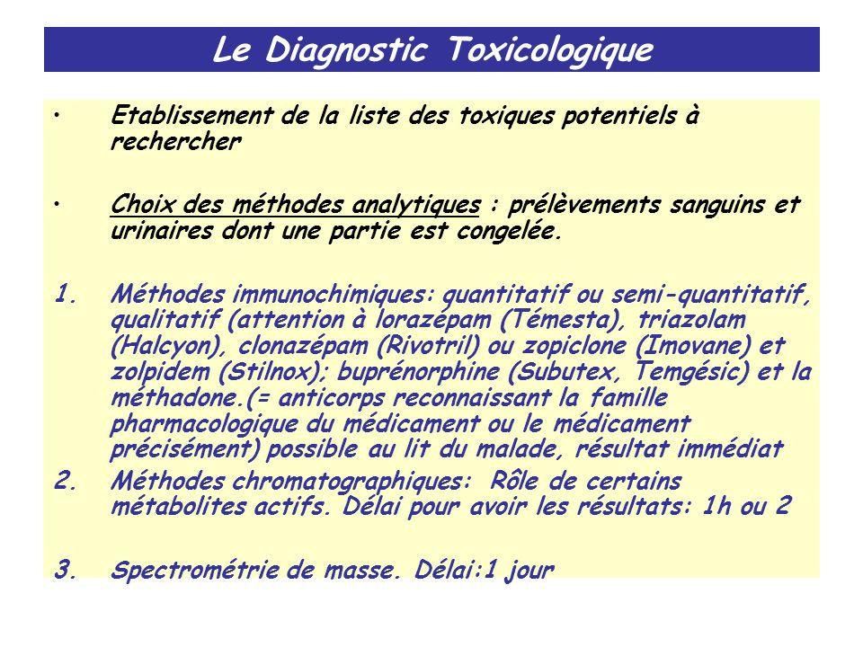 Analyse toxicologique Profil cinétique spontané délimination et de dégradation des produits.