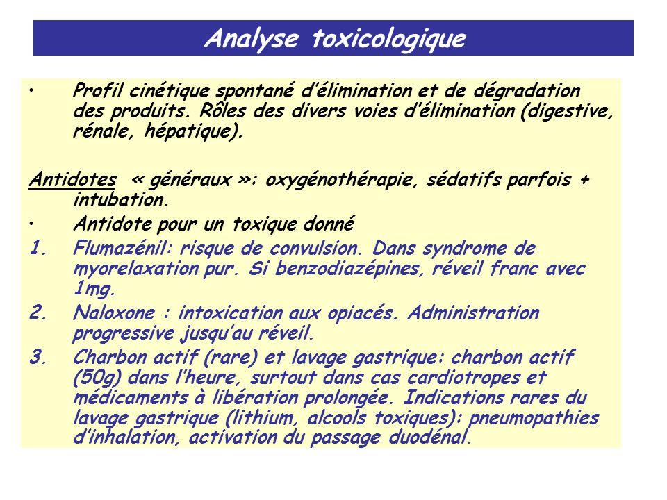 Analyse toxicologique Profil cinétique spontané délimination et de dégradation des produits. Rôles des divers voies délimination (digestive, rénale, h