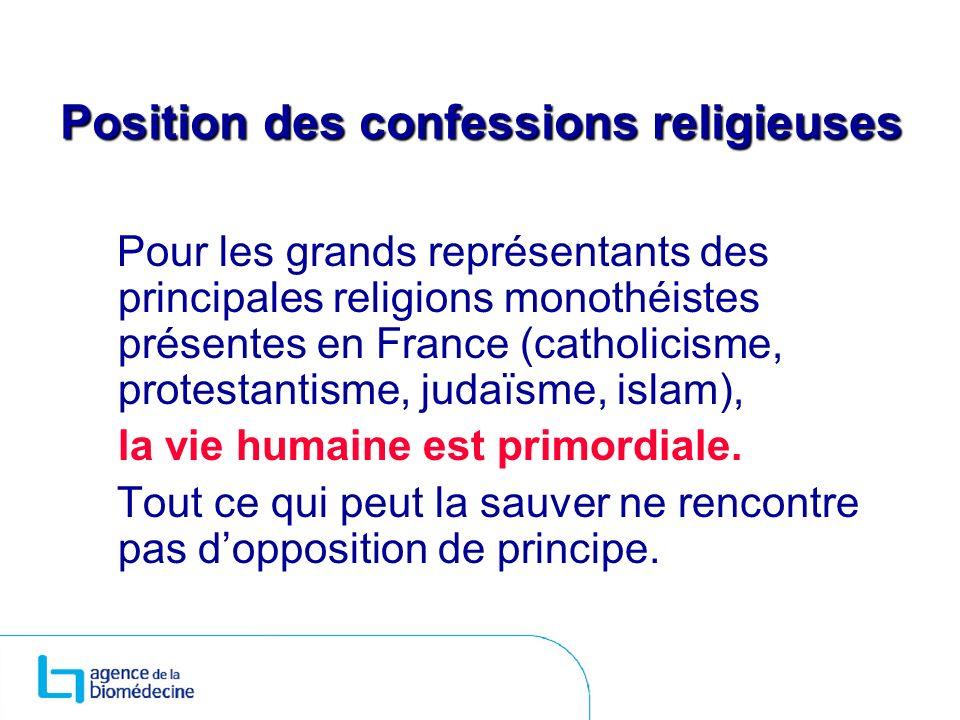 Position des confessions religieuses Pour les grands représentants des principales religions monothéistes présentes en France (catholicisme, protestan