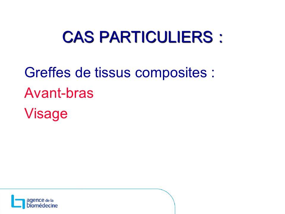 CAS PARTICULIERS : Greffes de tissus composites : Avant-bras Visage