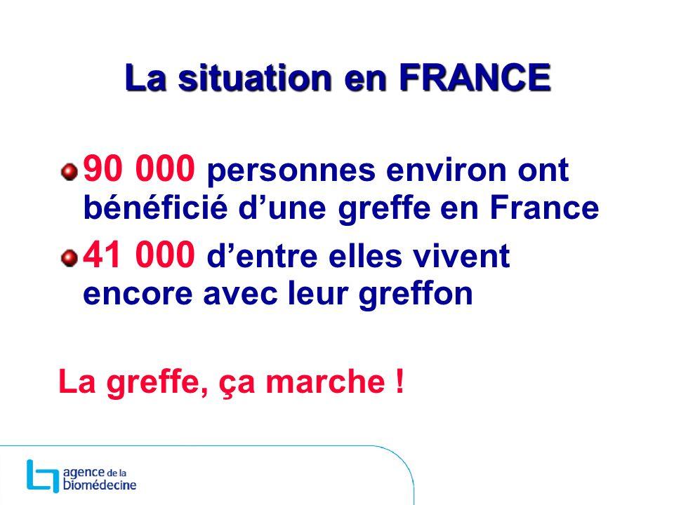 La situation en FRANCE 90 000 personnes environ ont bénéficié dune greffe en France 41 000 dentre elles vivent encore avec leur greffon La greffe, ça