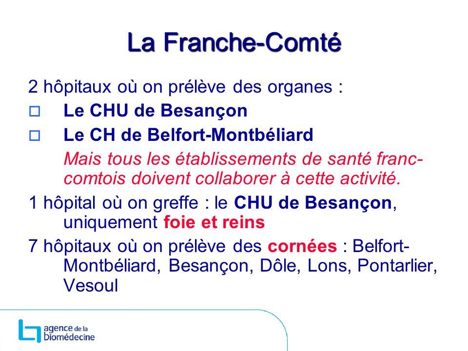 La Franche-Comté 2 hôpitaux où on prélève des organes : Le CHU de Besançon Le CH de Belfort-Montbéliard Mais tous les établissements de santé franc- c