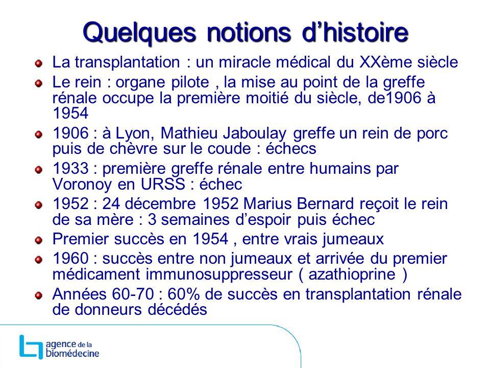 Les grandes premières 1963 : le foie ( Starzl à Denvers ) 1967 : le cœur ( Barnard au Cap ) 1969 : création de France transplant Les années 80 : lère de la ciclosporine ( JF Borel ) permet lessor de la greffe, augmente le succès de la greffe rénale à 80% et permet le développement des autres greffes dorganes 1987 : première greffe pulmonaire en France 1994 : lois de bioéthique et création de lEFG 2004 : révision des lois de bioéthique et création de lABM