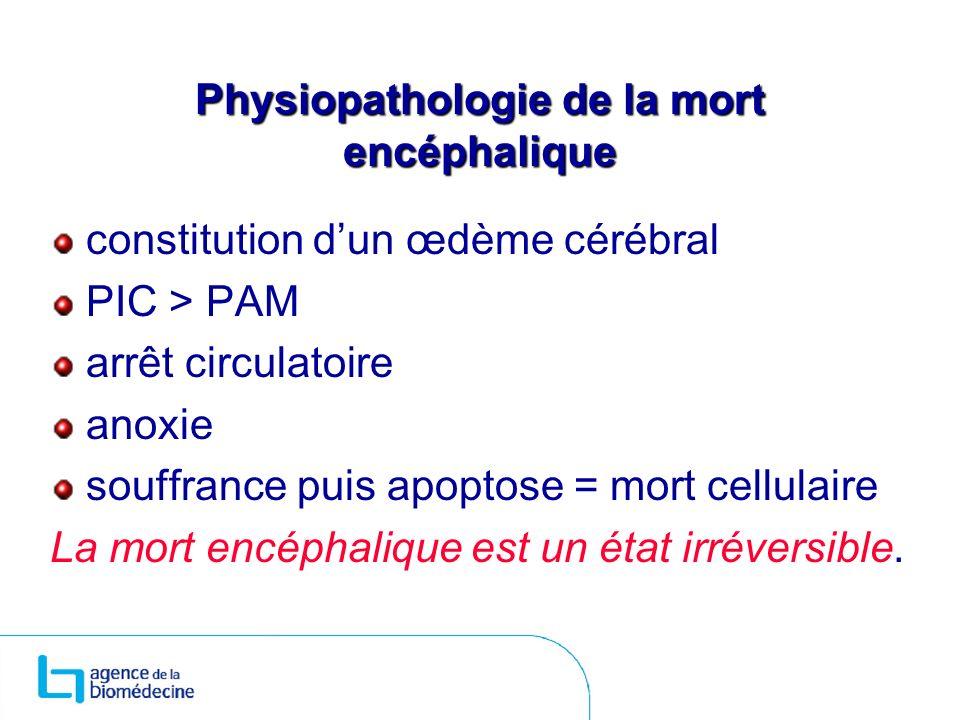 Physiopathologie de la mort encéphalique constitution dun œdème cérébral PIC > PAM arrêt circulatoire anoxie souffrance puis apoptose = mort cellulair