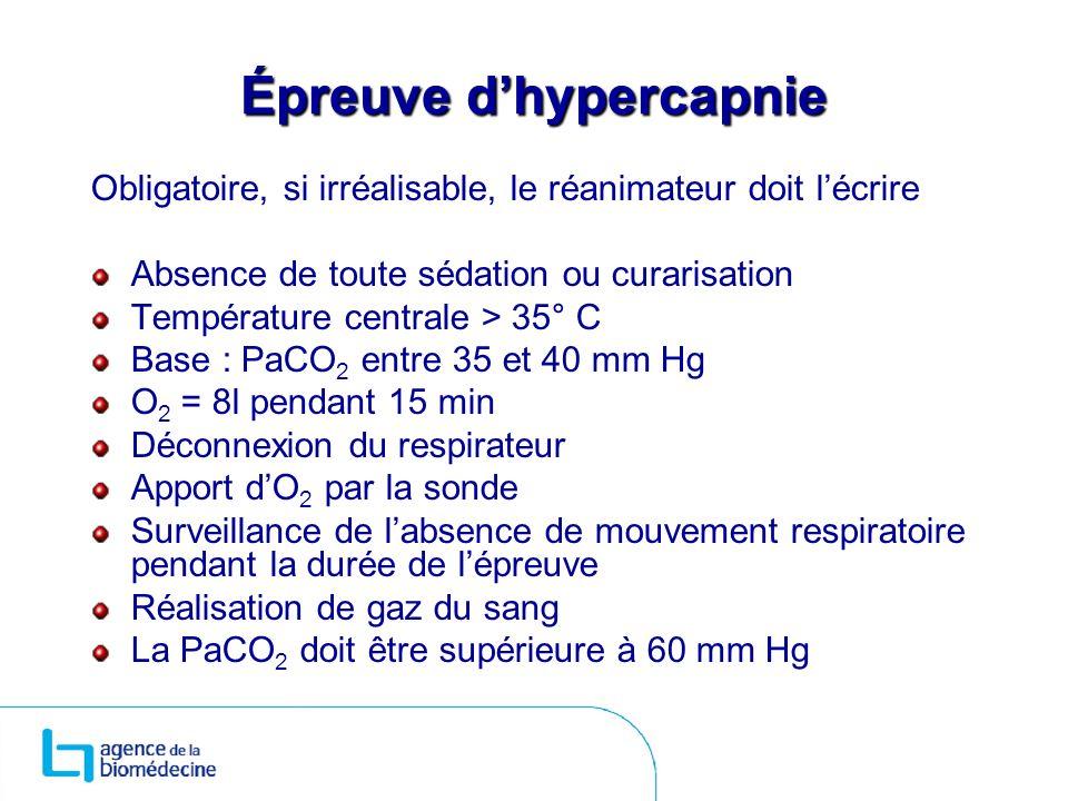 Épreuve dhypercapnie Obligatoire, si irréalisable, le réanimateur doit lécrire Absence de toute sédation ou curarisation Température centrale > 35° C