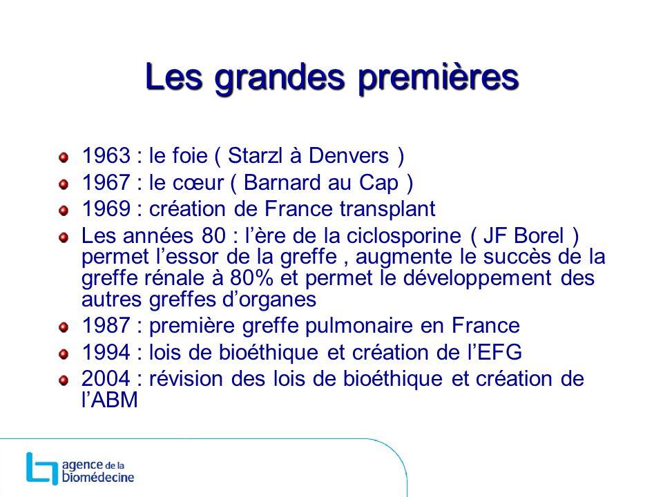 Les grandes premières 1963 : le foie ( Starzl à Denvers ) 1967 : le cœur ( Barnard au Cap ) 1969 : création de France transplant Les années 80 : lère