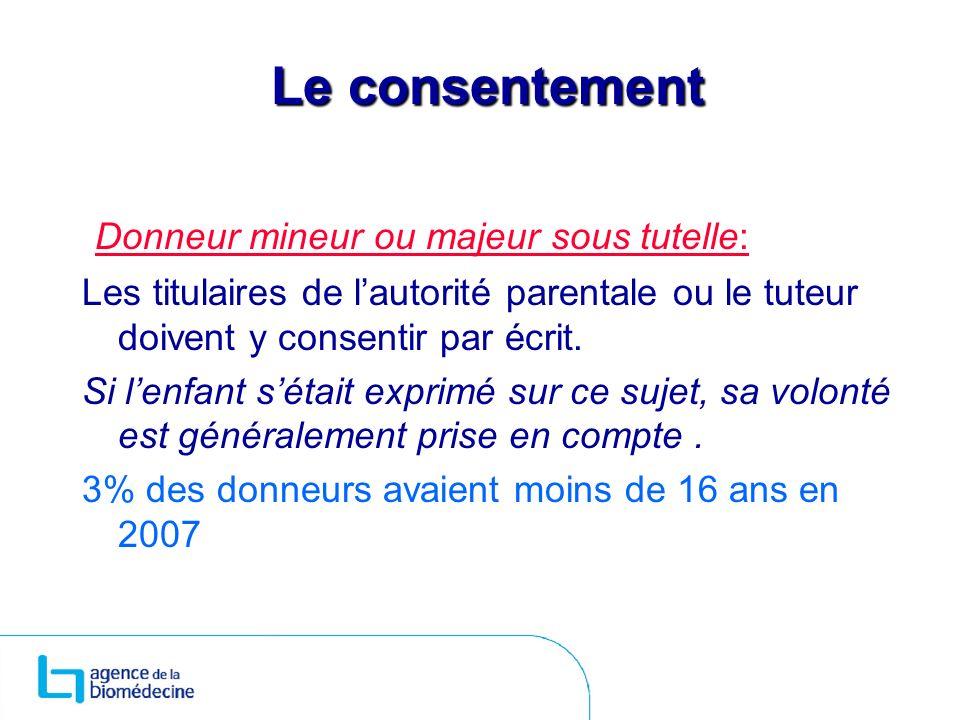 Le consentement Donneur mineur ou majeur sous tutelle: Les titulaires de lautorité parentale ou le tuteur doivent y consentir par écrit. Si lenfant sé