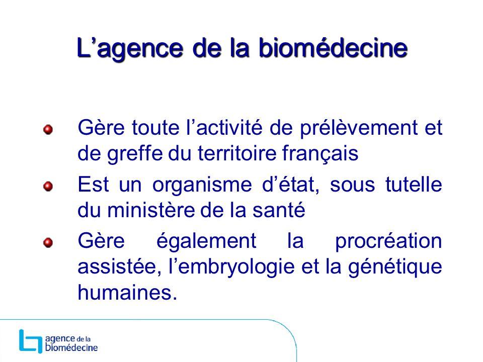 Lagence de la biomédecine Gère toute lactivité de prélèvement et de greffe du territoire français Est un organisme détat, sous tutelle du ministère de