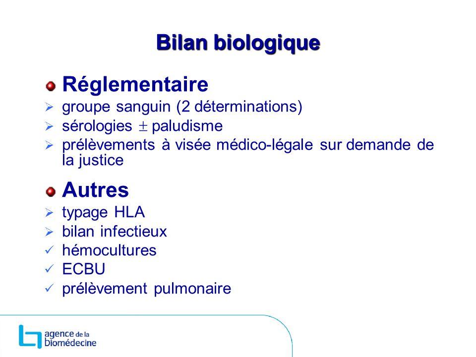 Bilan biologique Réglementaire groupe sanguin (2 déterminations) sérologies paludisme prélèvements à visée médico-légale sur demande de la justice Aut