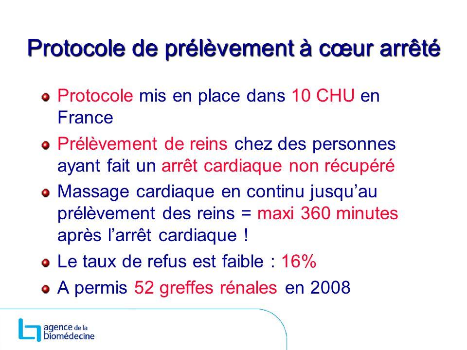 Protocole de prélèvement à cœur arrêté Protocole mis en place dans 10 CHU en France Prélèvement de reins chez des personnes ayant fait un arrêt cardia